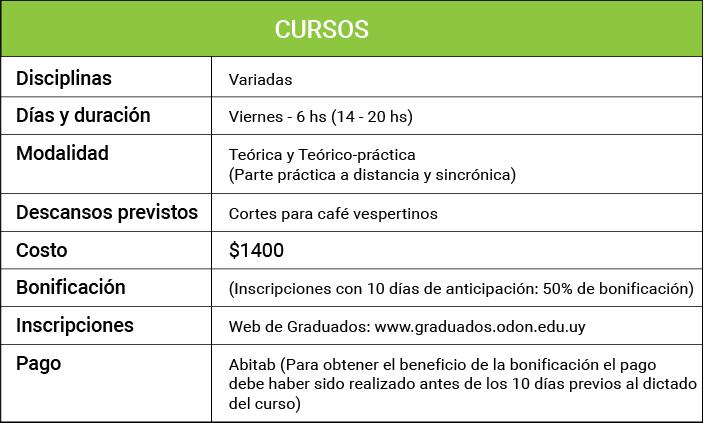 TablaCursos1.1